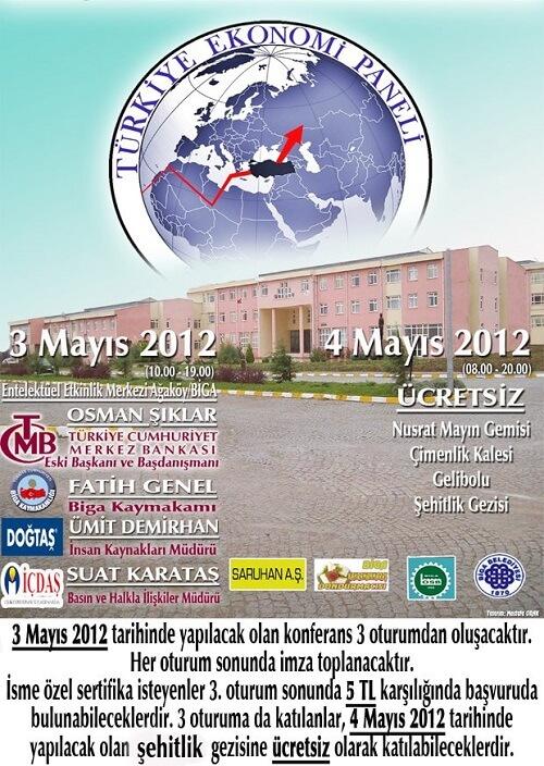 Türkiye Ekonomi Paneli